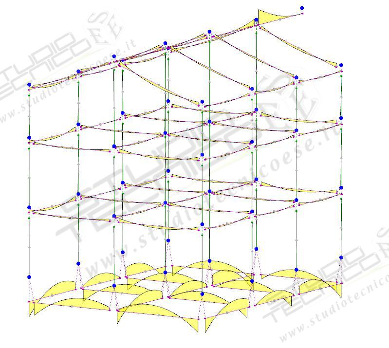 strutturale2