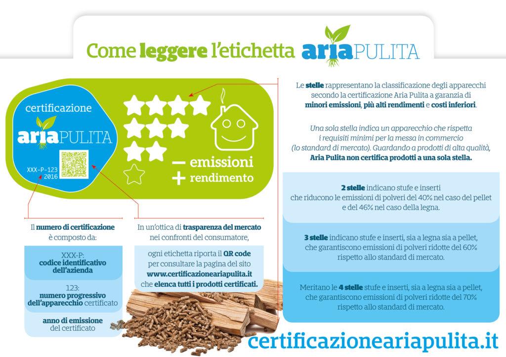 certificazione-aria-pulita